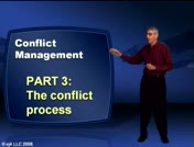 Conflict Management: Conflict Process thumbnail