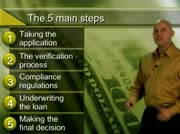 Loan Processing: The Decision thumbnail