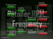 Retailer Profitability Model (for Retailers): Frequency thumbnail