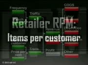 Retailer Profitability Model (for Retailers): Items Per Customer  thumbnail