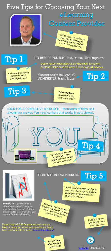 Five Tips for Choosing Your Next eLearning Provider_Infographic092712